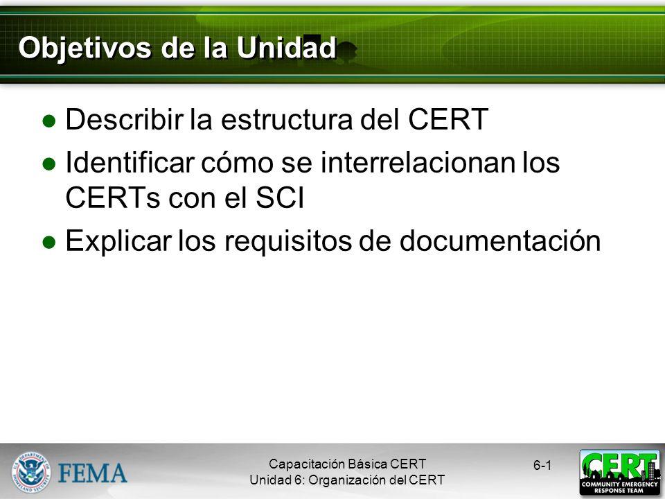 Describir la estructura del CERT