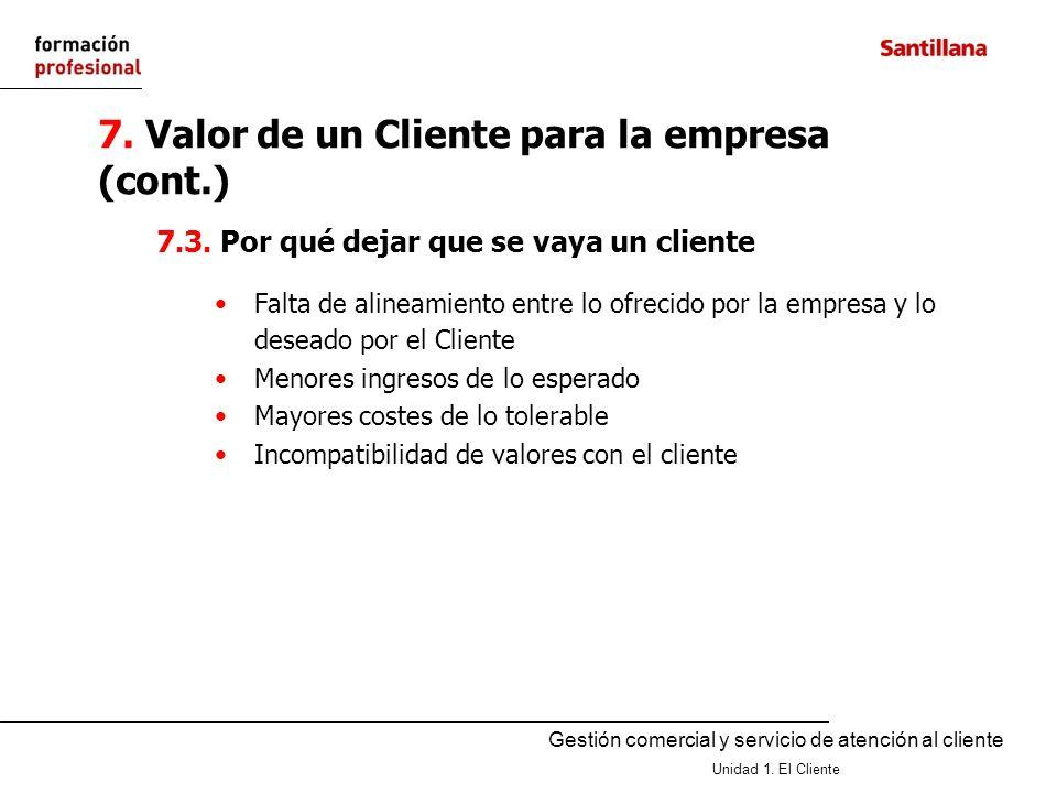 7. Valor de un Cliente para la empresa (cont.)