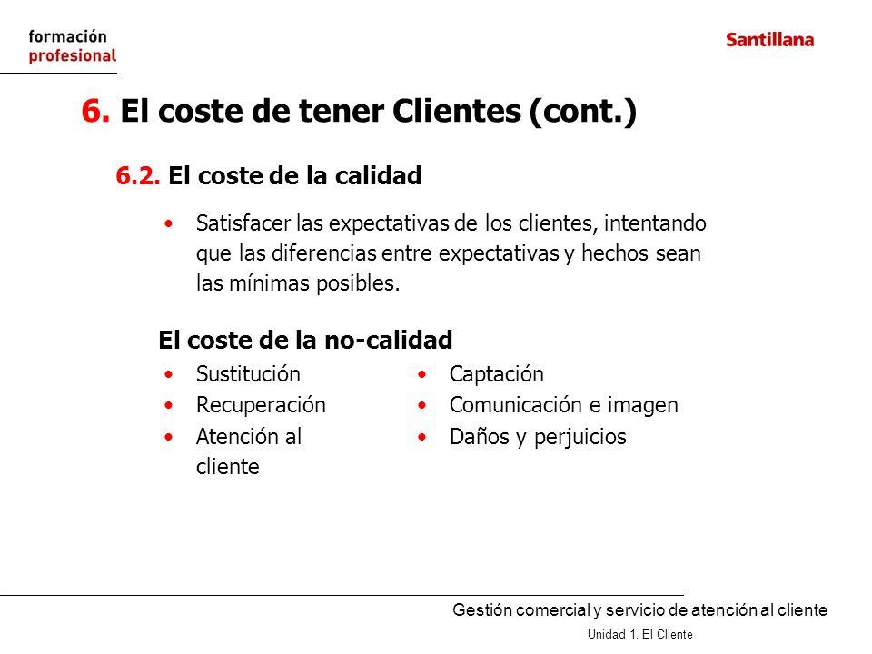 6. El coste de tener Clientes (cont.)