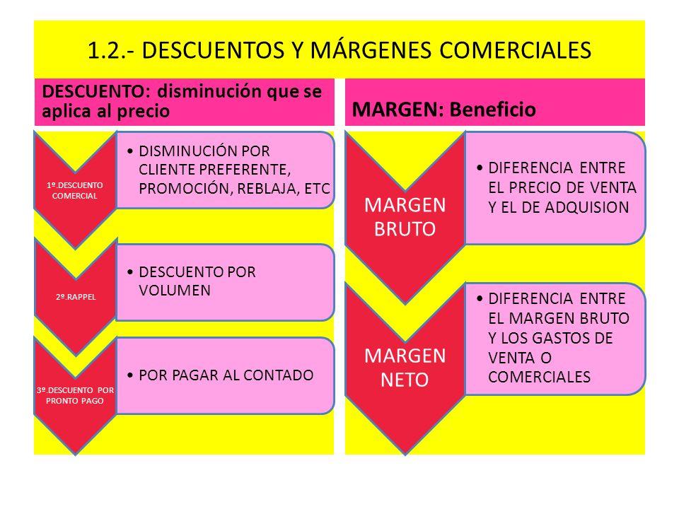 1.2.- DESCUENTOS Y MÁRGENES COMERCIALES