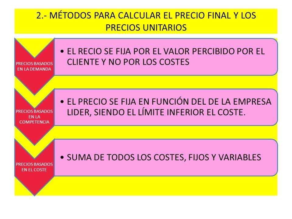 2.- MÉTODOS PARA CALCULAR EL PRECIO FINAL Y LOS PRECIOS UNITARIOS