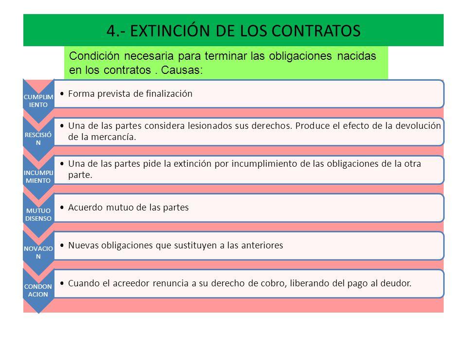 4.- EXTINCIÓN DE LOS CONTRATOS