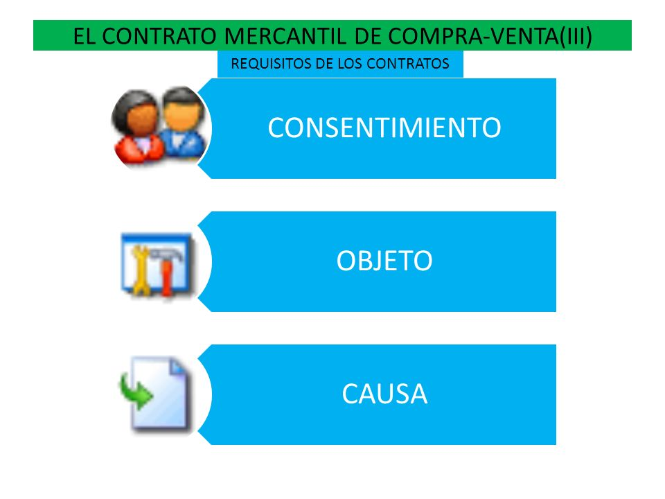 EL CONTRATO MERCANTIL DE COMPRA-VENTA(III)