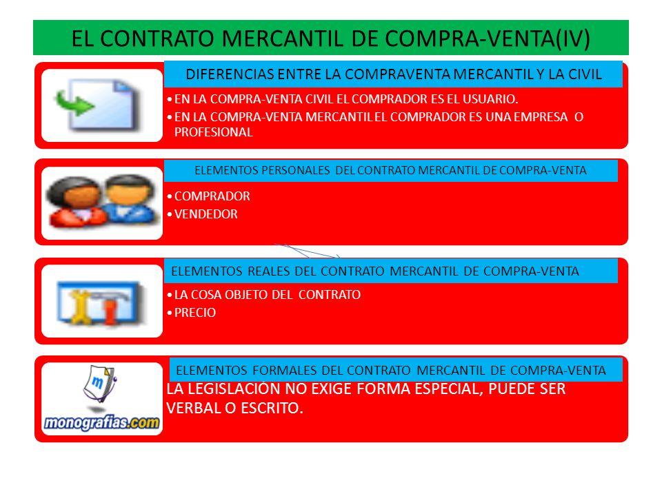 EL CONTRATO MERCANTIL DE COMPRA-VENTA(IV)