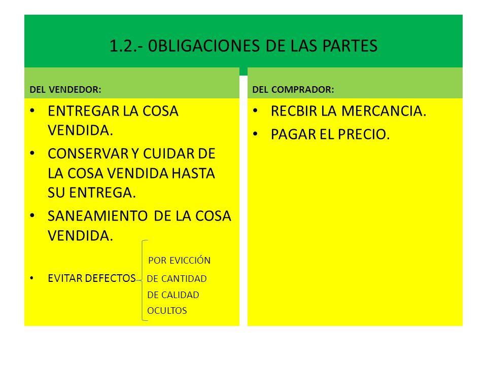 1.2.- 0BLIGACIONES DE LAS PARTES