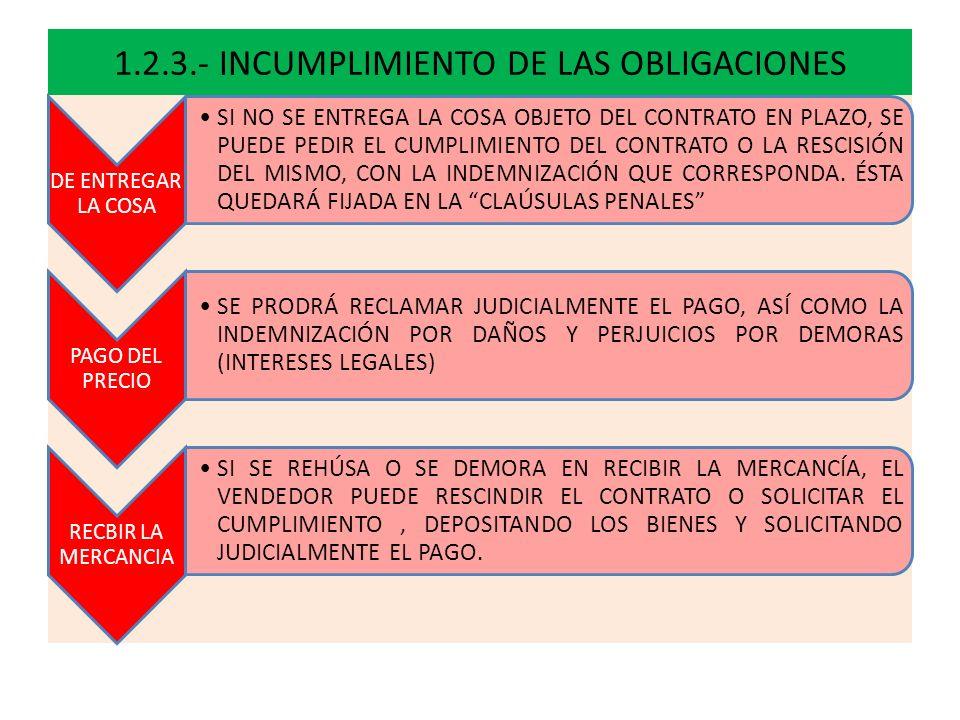1.2.3.- INCUMPLIMIENTO DE LAS OBLIGACIONES