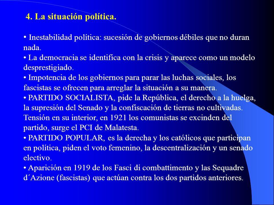 4. La situación política. Inestabilidad política: sucesión de gobiernos débiles que no duran nada.