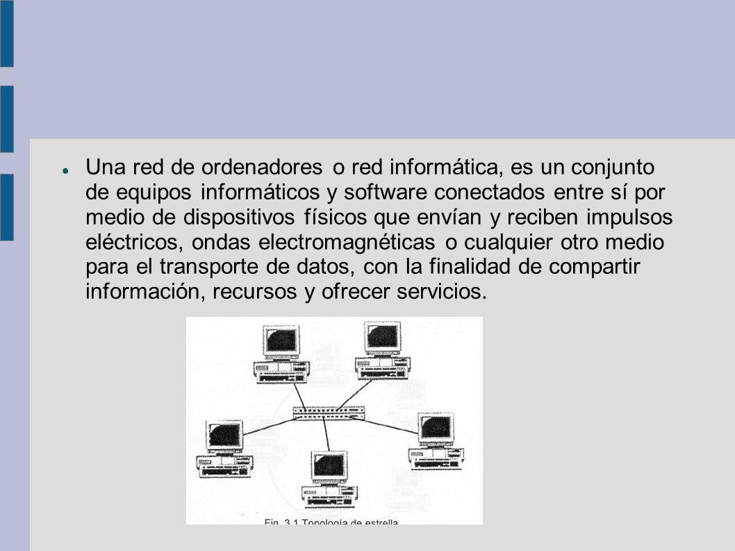 Una red de ordenadores o red informática, es un conjunto de equipos informáticos y software conectados entre sí por medio de dispositivos físicos que envían y reciben impulsos eléctricos, ondas electromagnéticas o cualquier otro medio para el transporte de datos, con la finalidad de compartir información, recursos y ofrecer servicios.