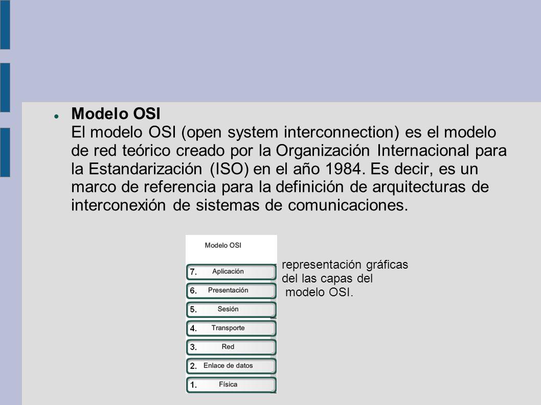 Modelo OSI El modelo OSI (open system interconnection) es el modelo de red teórico creado por la Organización Internacional para la Estandarización (ISO) en el año 1984. Es decir, es un marco de referencia para la definición de arquitecturas de interconexión de sistemas de comunicaciones.