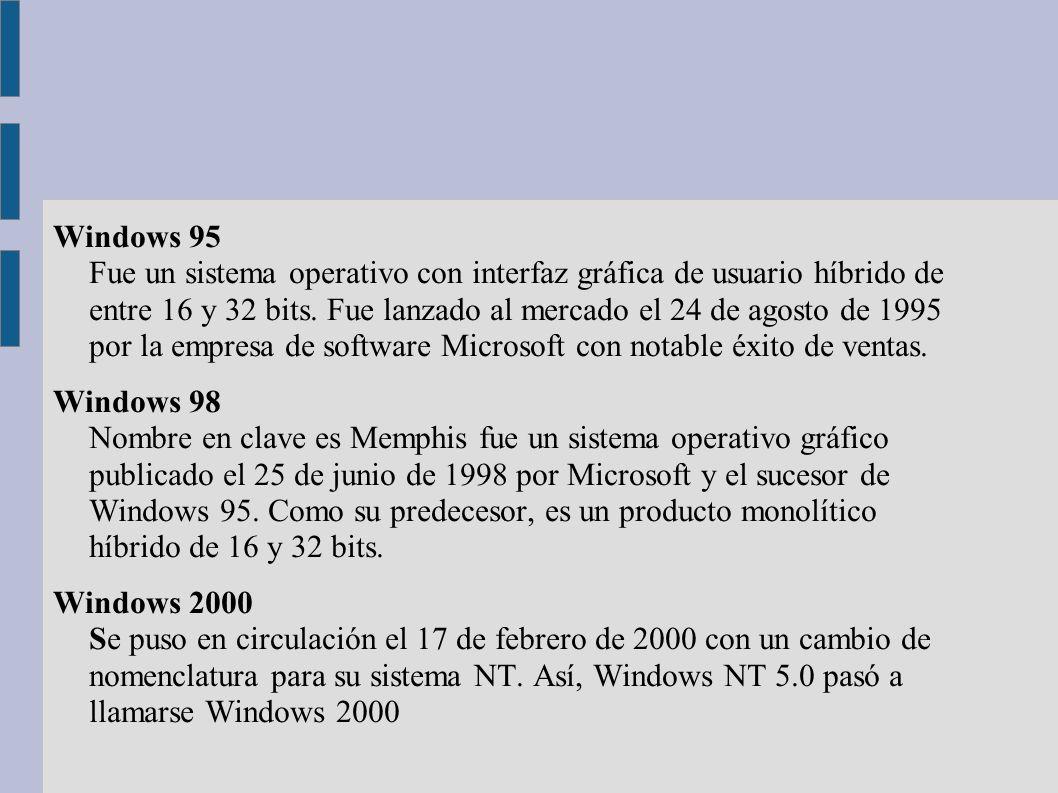 Windows 95 Fue un sistema operativo con interfaz gráfica de usuario híbrido de entre 16 y 32 bits. Fue lanzado al mercado el 24 de agosto de 1995 por la empresa de software Microsoft con notable éxito de ventas.