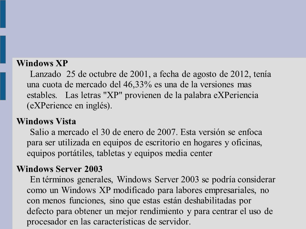 Windows XP Lanzado 25 de octubre de 2001, a fecha de agosto de 2012, tenía una cuota de mercado del 46,33% es una de la versiones mas estables. Las letras XP provienen de la palabra eXPeriencia (eXPerience en inglés).