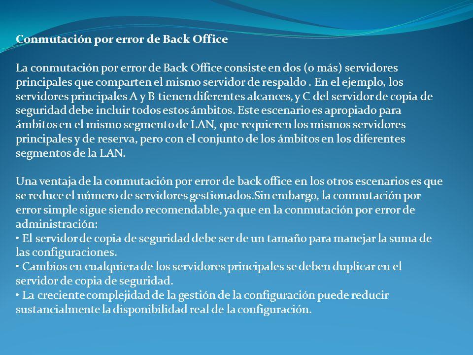 Conmutación por error de Back Office