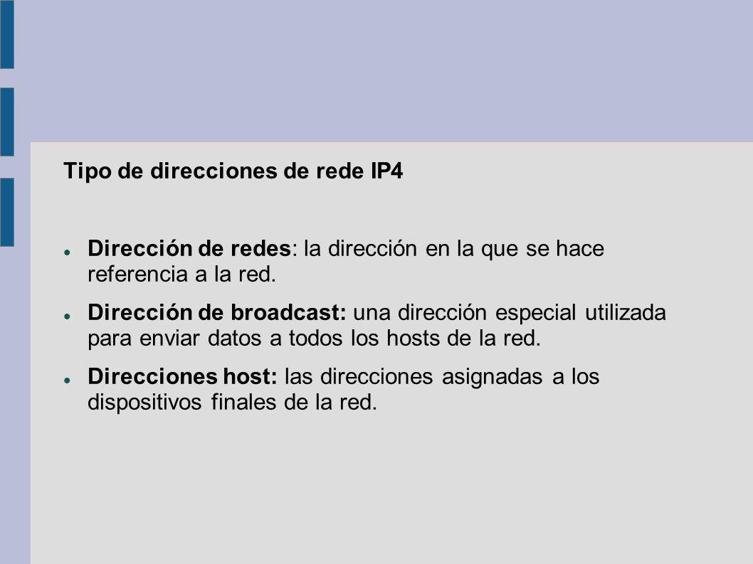 Tipo de direcciones de rede IP4