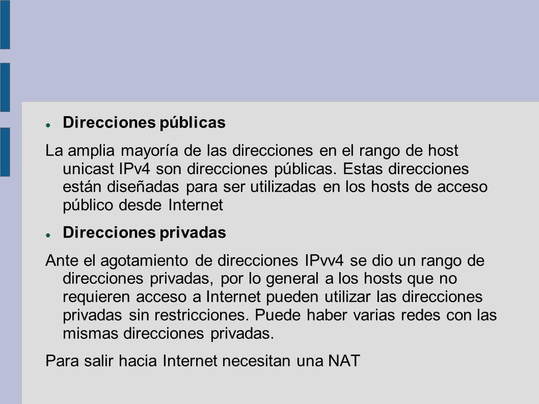 Direcciones públicas