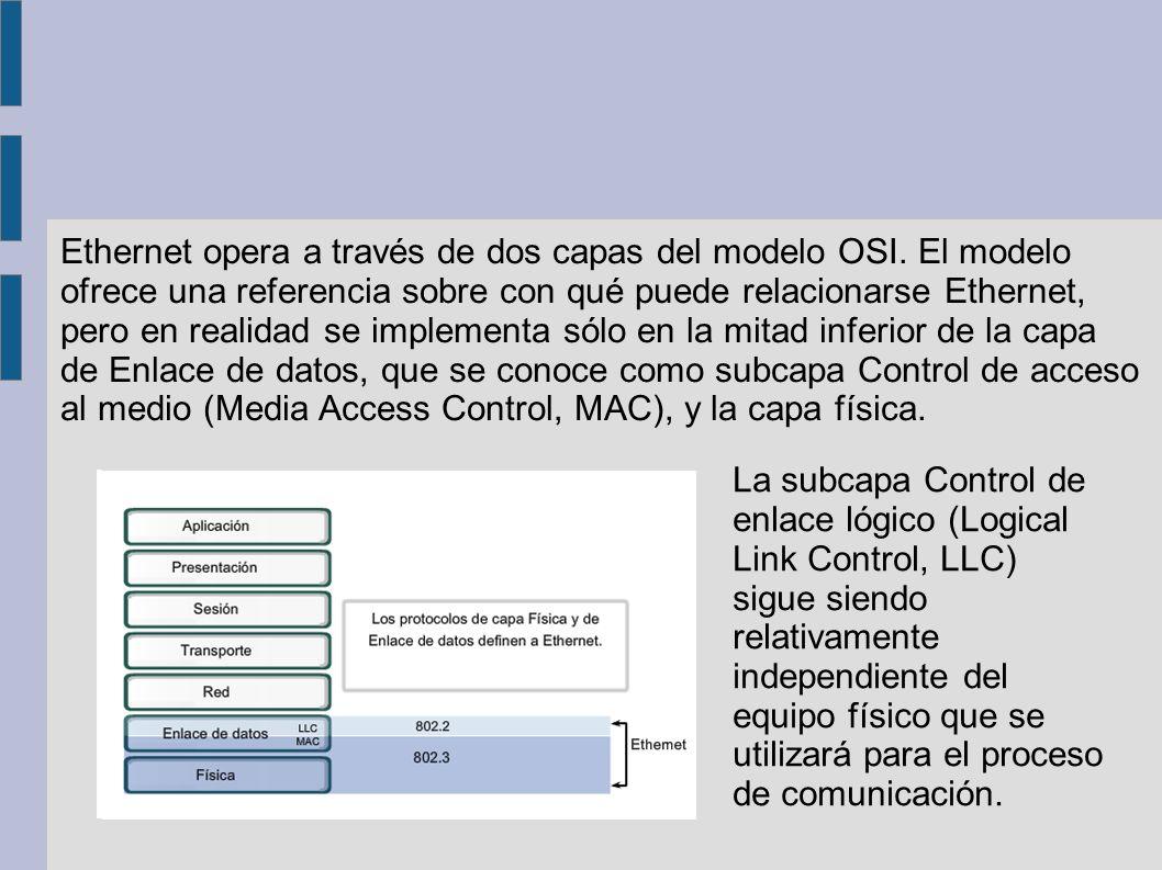 Ethernet opera a través de dos capas del modelo OSI
