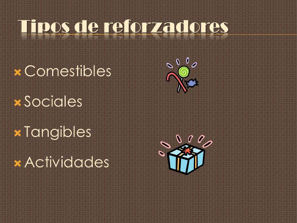 Tipos de reforzadores Comestibles Sociales Tangibles Actividades