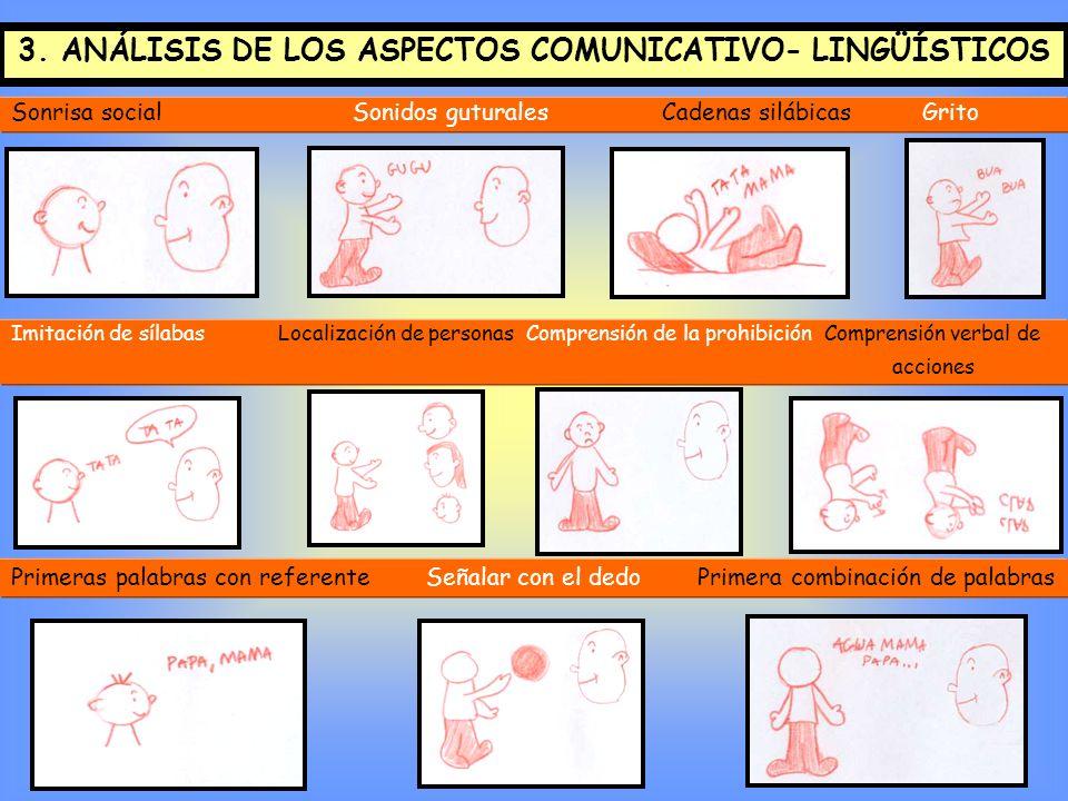 3. ANÁLISIS DE LOS ASPECTOS COMUNICATIVO- LINGÜÍSTICOS
