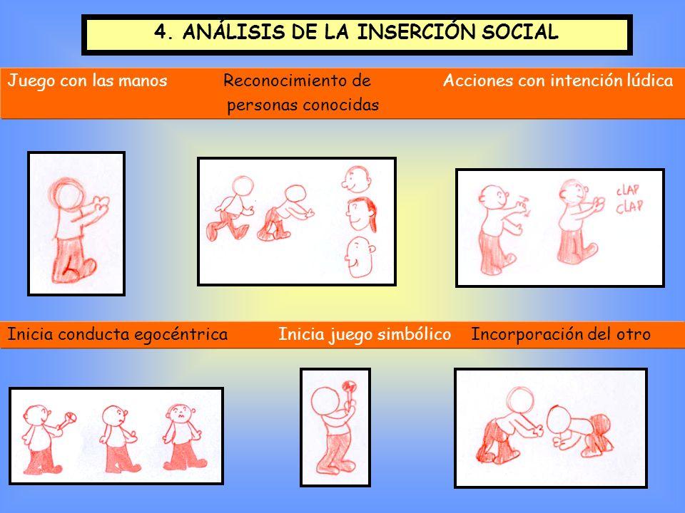 4. ANÁLISIS DE LA INSERCIÓN SOCIAL