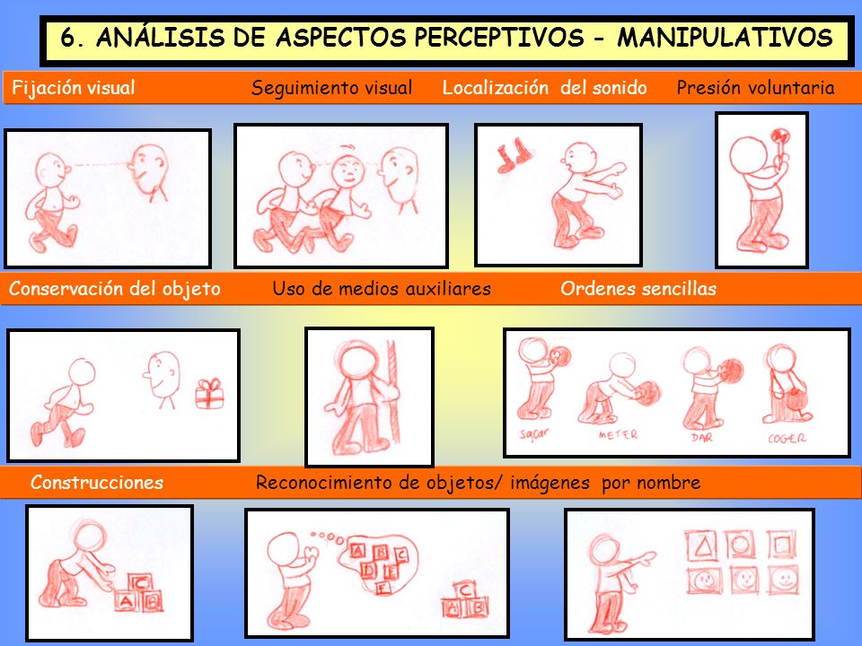 6. ANÁLISIS DE ASPECTOS PERCEPTIVOS - MANIPULATIVOS