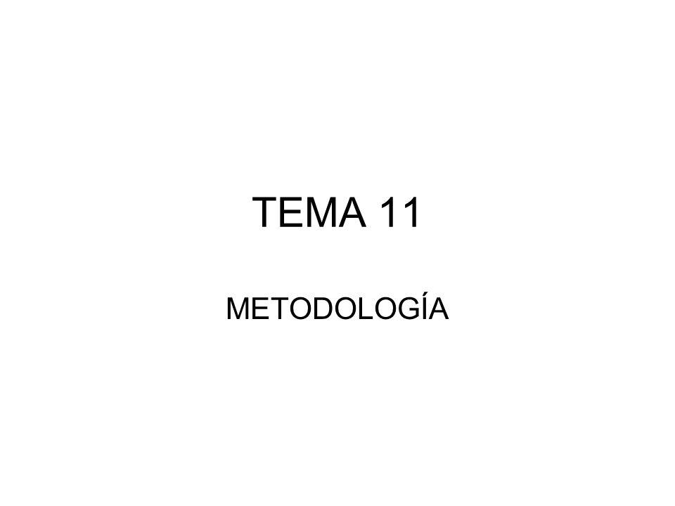 TEMA 11 METODOLOGÍA