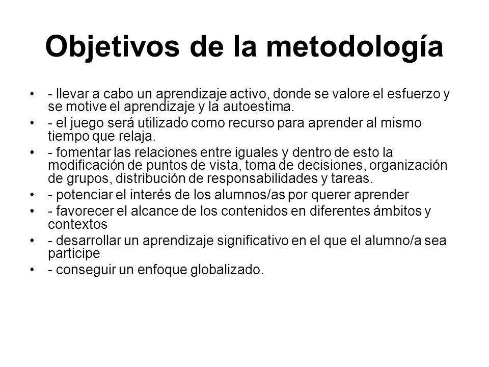 Objetivos de la metodología