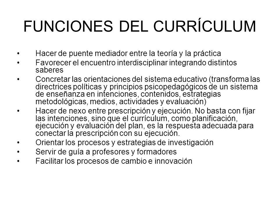 FUNCIONES DEL CURRÍCULUM