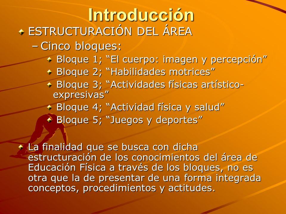 Introducción ESTRUCTURACIÓN DEL ÁREA Cinco bloques: