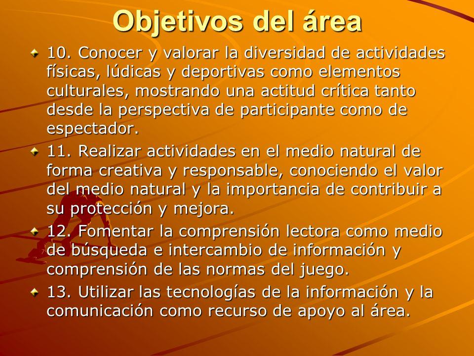 Objetivos del área