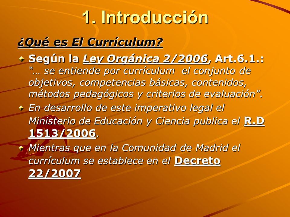1. Introducción ¿Qué es El Currículum