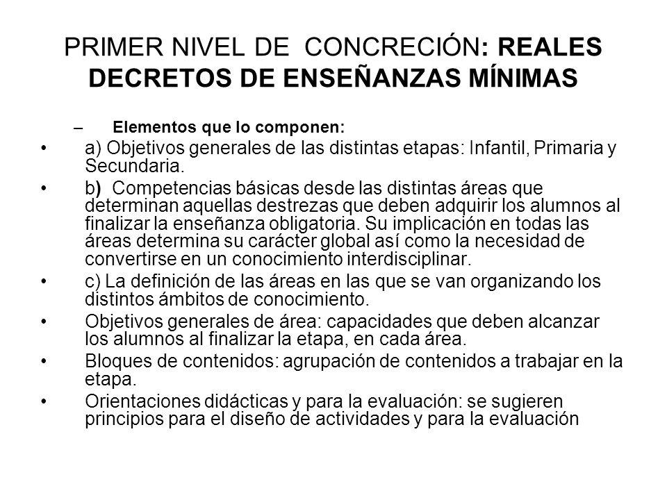 PRIMER NIVEL DE CONCRECIÓN: REALES DECRETOS DE ENSEÑANZAS MÍNIMAS