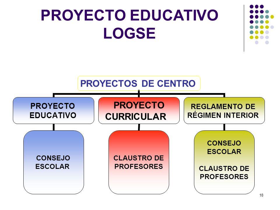 PROYECTO EDUCATIVO LOGSE