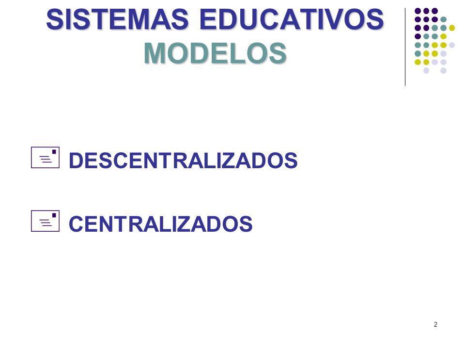 SISTEMAS EDUCATIVOS MODELOS