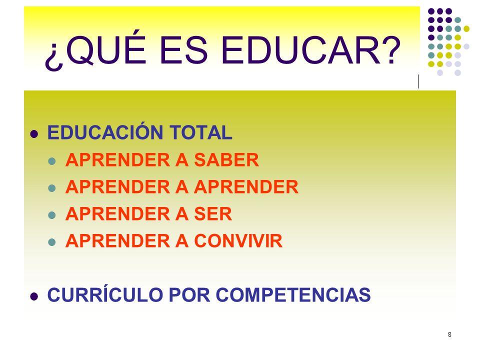 ¿QUÉ ES EDUCAR EDUCACIÓN TOTAL CURRÍCULO POR COMPETENCIAS