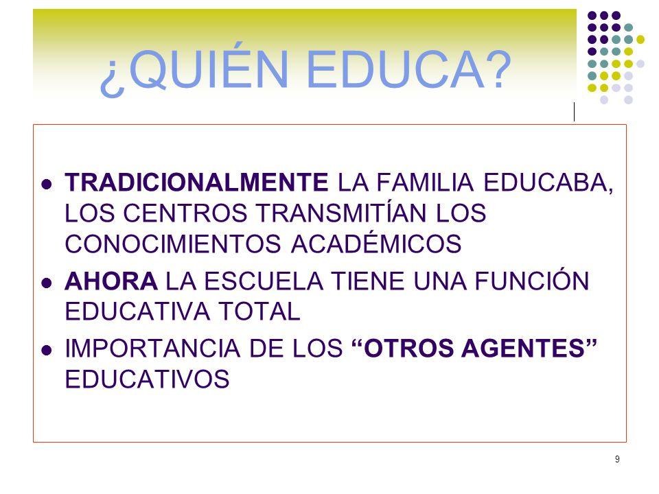 ¿QUIÉN EDUCA TRADICIONALMENTE LA FAMILIA EDUCABA, LOS CENTROS TRANSMITÍAN LOS CONOCIMIENTOS ACADÉMICOS.