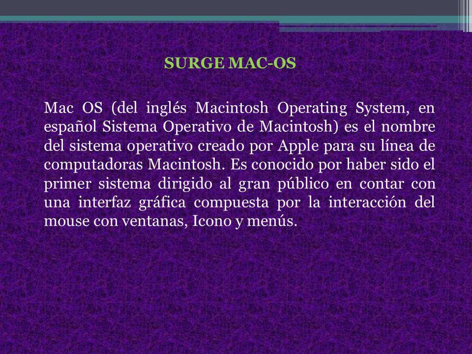SURGE MAC-OS