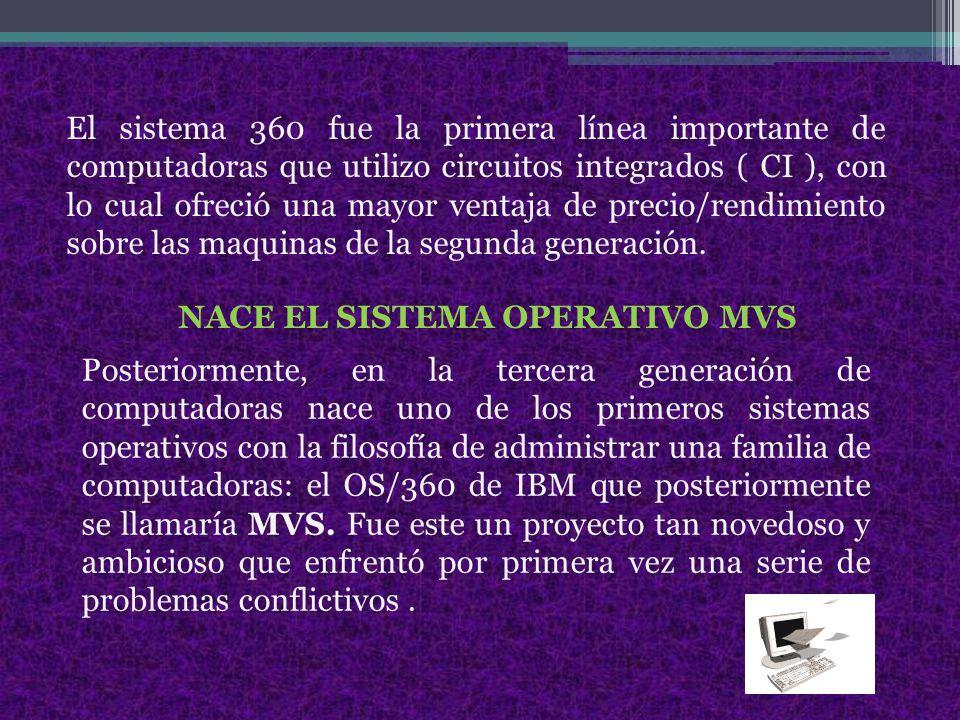 NACE EL SISTEMA OPERATIVO MVS