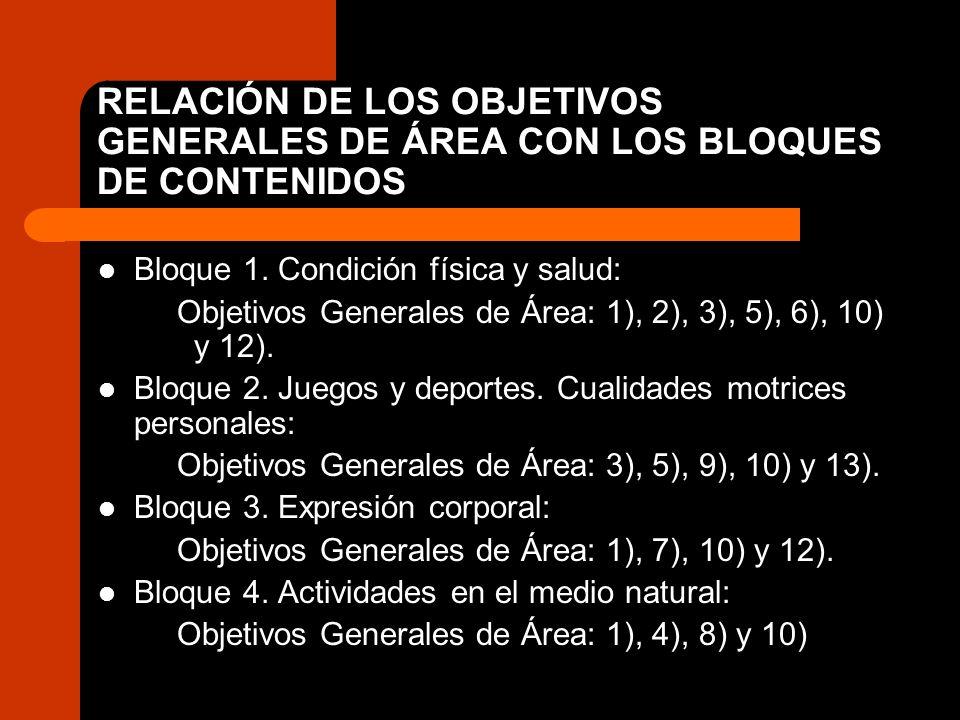 RELACIÓN DE LOS OBJETIVOS GENERALES DE ÁREA CON LOS BLOQUES DE CONTENIDOS