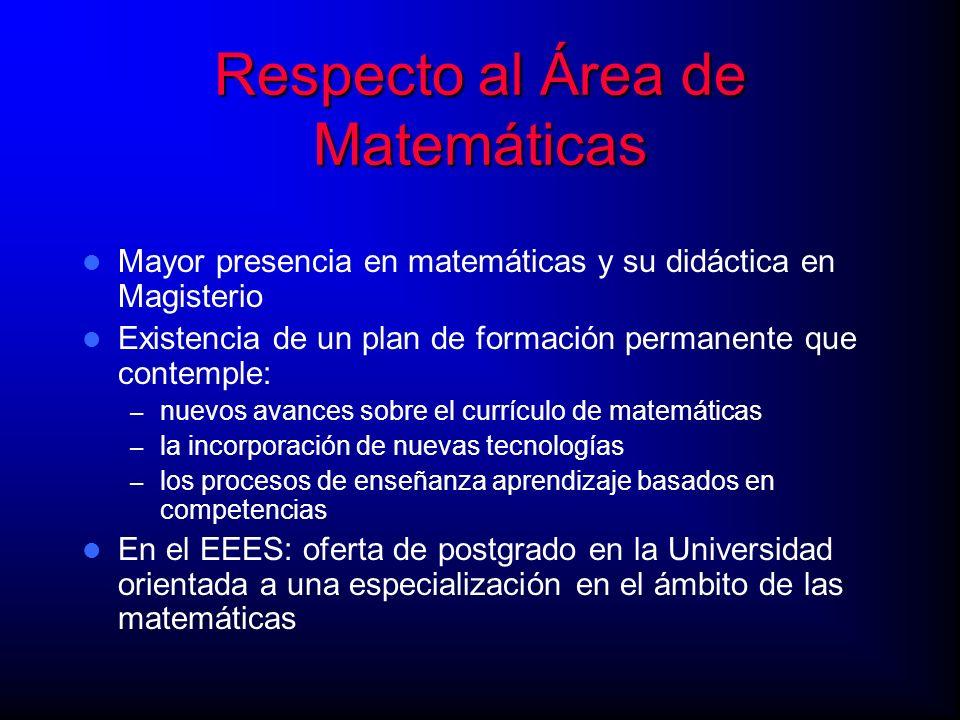 Respecto al Área de Matemáticas