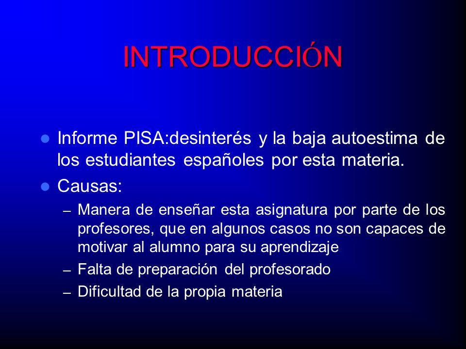 INTRODUCCIÓN Informe PISA:desinterés y la baja autoestima de los estudiantes españoles por esta materia.