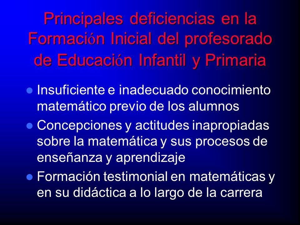 Principales deficiencias en la Formación Inicial del profesorado de Educación Infantil y Primaria