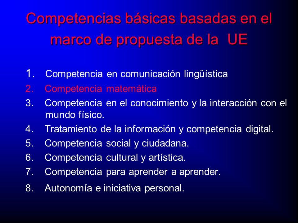 Competencias básicas basadas en el marco de propuesta de la UE