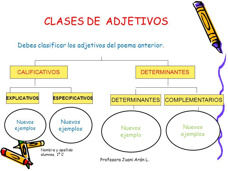 CLASES DE ADJETIVOS Debes clasificar los adjetivos del poema anterior.