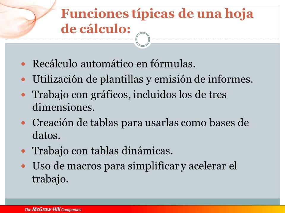 Funciones típicas de una hoja de cálculo: