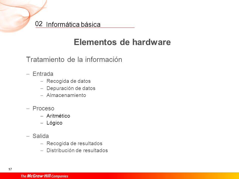 Elementos de hardware Tratamiento de la información 02 Entrada Proceso