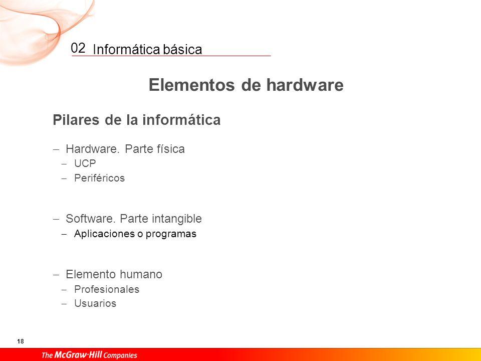 Elementos de hardware Pilares de la informática 02