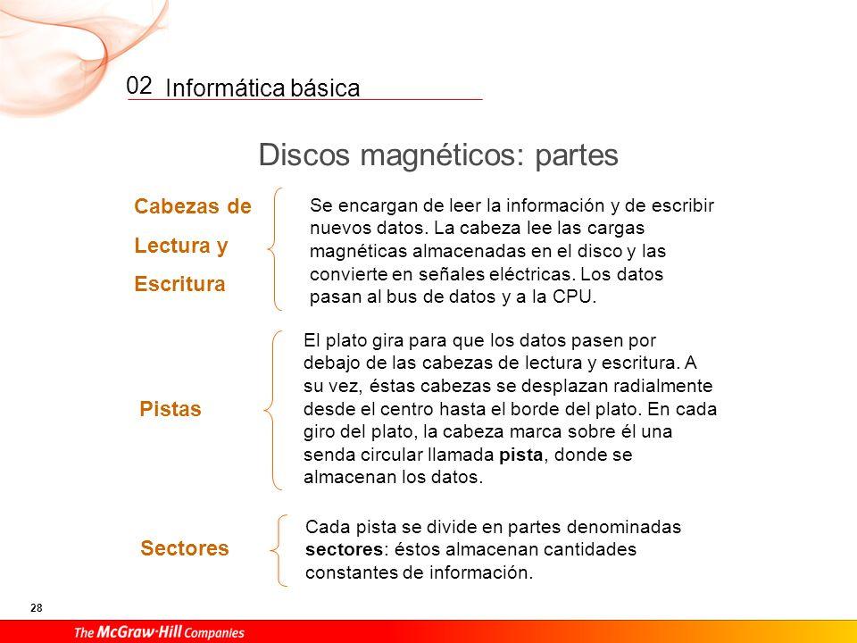 Discos magnéticos: partes