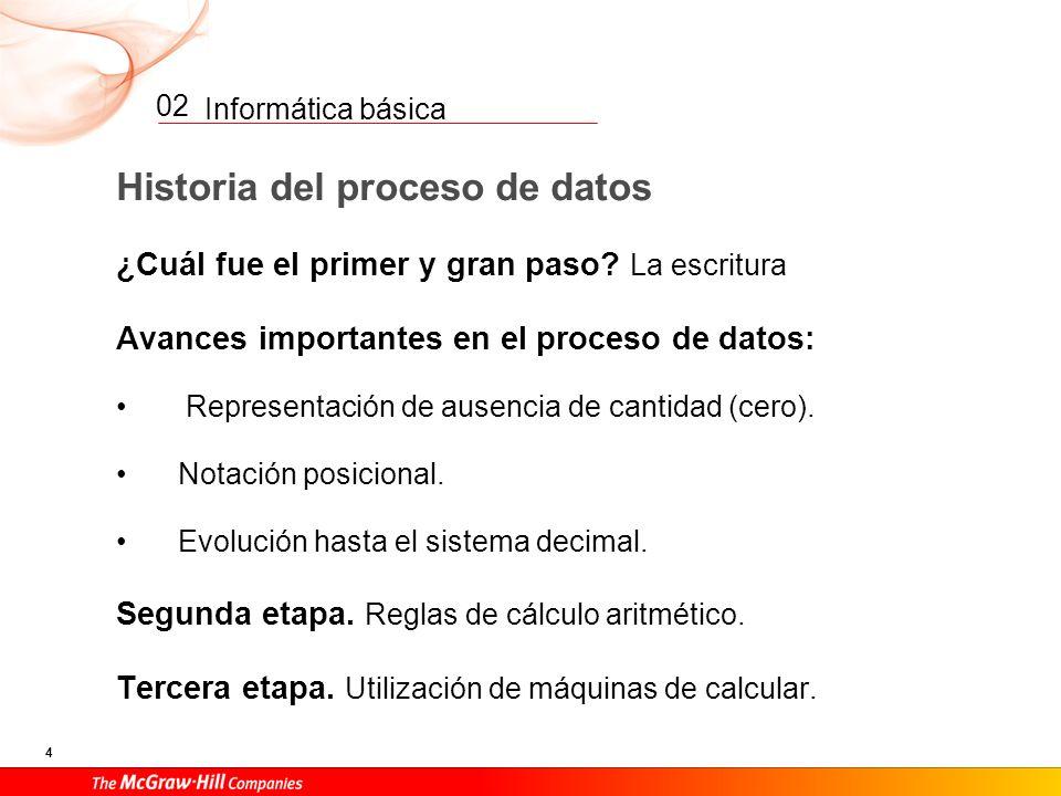 Historia del proceso de datos