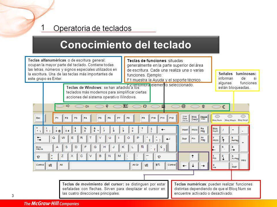Conocimiento del teclado
