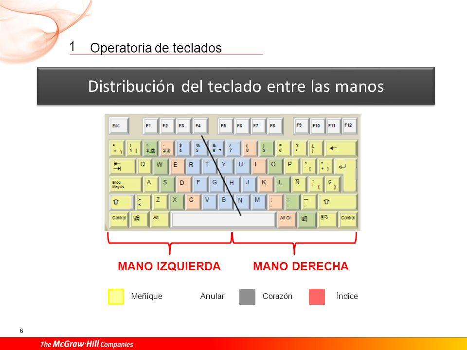 1 Distribución del teclado entre las manos