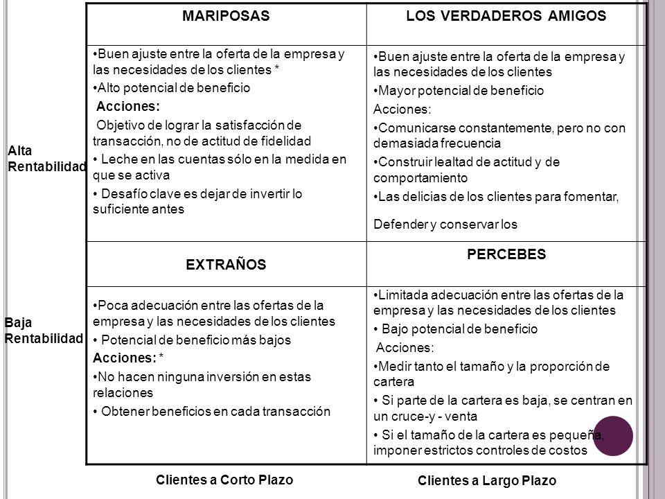 LOS VERDADEROS AMIGOS PERCEBES